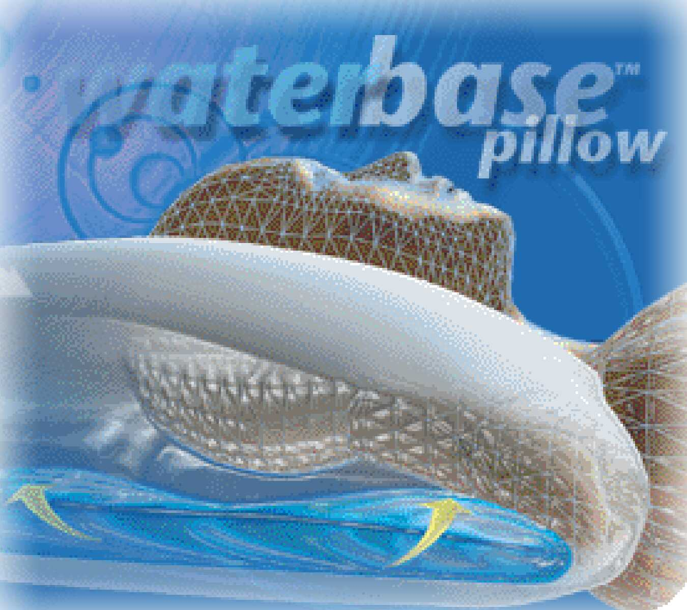 "Therapeutic ""ChiroFlow"" Water Filled Pillows"